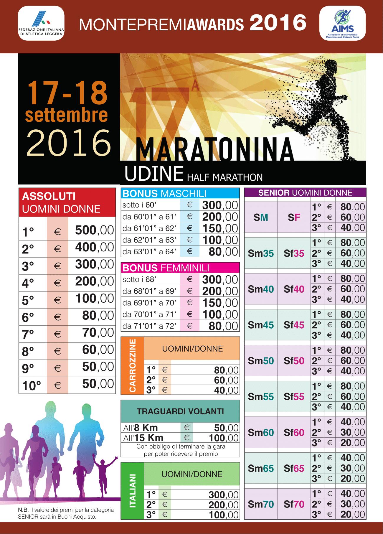 Montepremi 2016